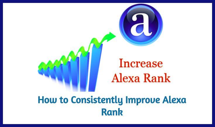 Monetize Alexa Rank | 4 Way to Consistently Improve Alexa Rank