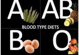 Vital Ways To Eat According  To Your Blood Group