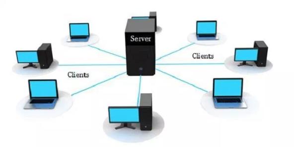 Contoh Penerapan Jaringan Peer To Peer Dan Client Server Sederhana - Cintanetwoking.com