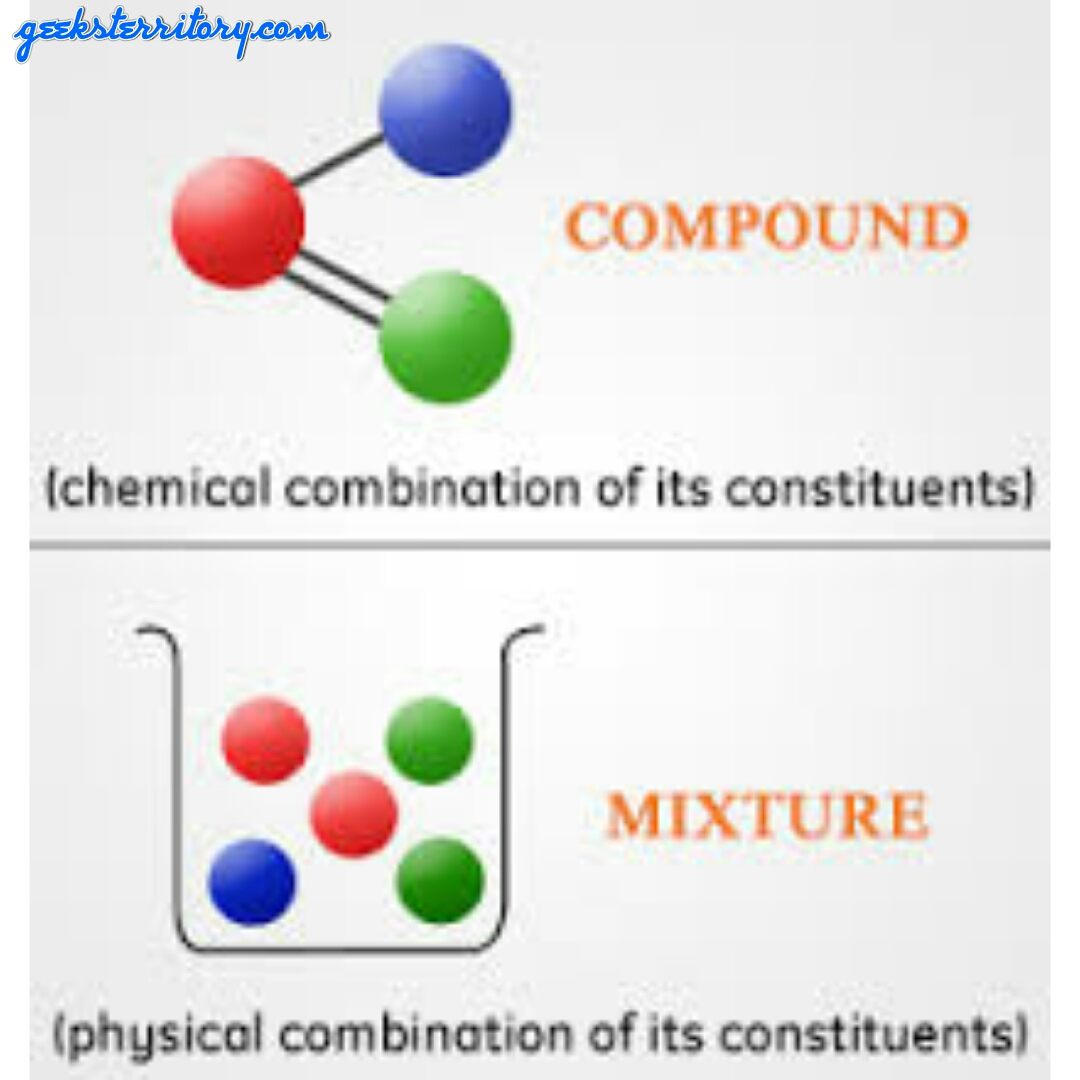 Compound And Mixture; Examples And Differences