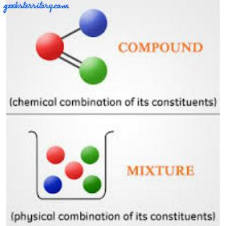 understand compound and mixture
