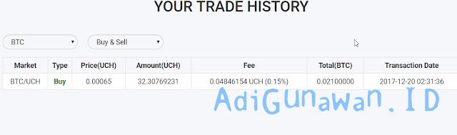 Panduan Lending UcoinCash