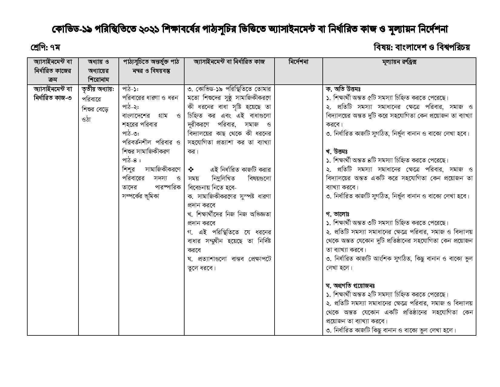 16th Week Class 7 Bangladesh & Global Studies Assignment 2021