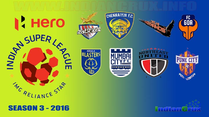 2016 Indian Super League Match Schedule and Results - ISL Season 3
