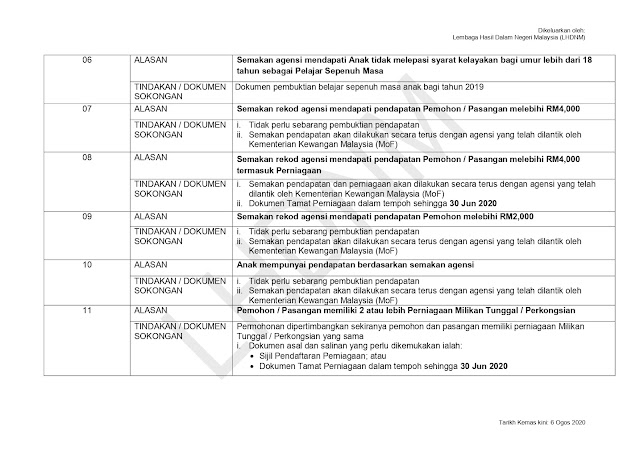 Sediakan Dokumen Sokongan. Rayuan BSH Boleh Dibuat Bermula 7 Ogos 2020