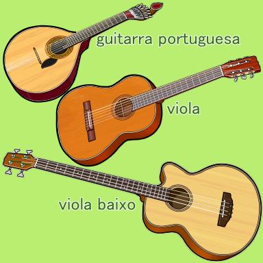 ファド fado で使われる楽器
