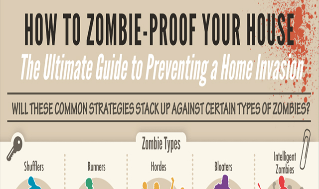 How To Zombie-Proof Your House #infographic