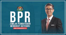 Jumlah Pembayaran BPR Fasa 2 Mengikut Kategori