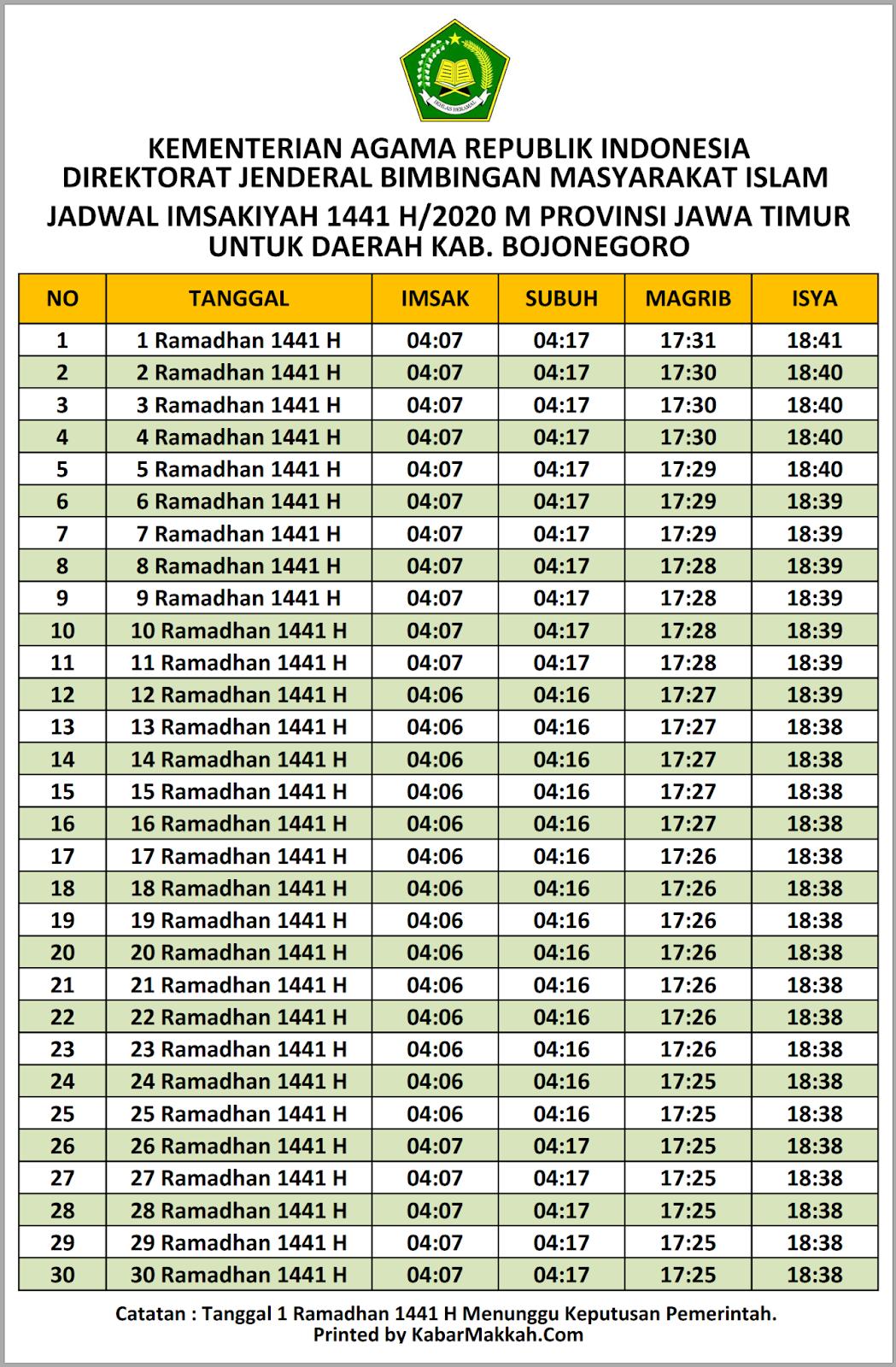 Jadwal Imsakiyah Bojonegoro 2020