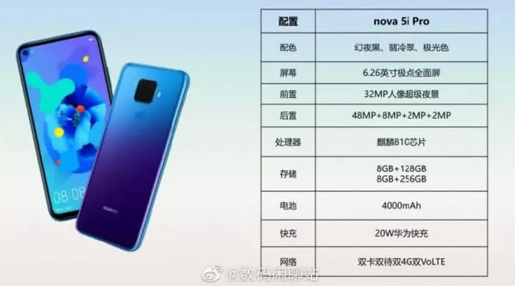 Alleged Huawei Nova 5i Pro Specs Sheet