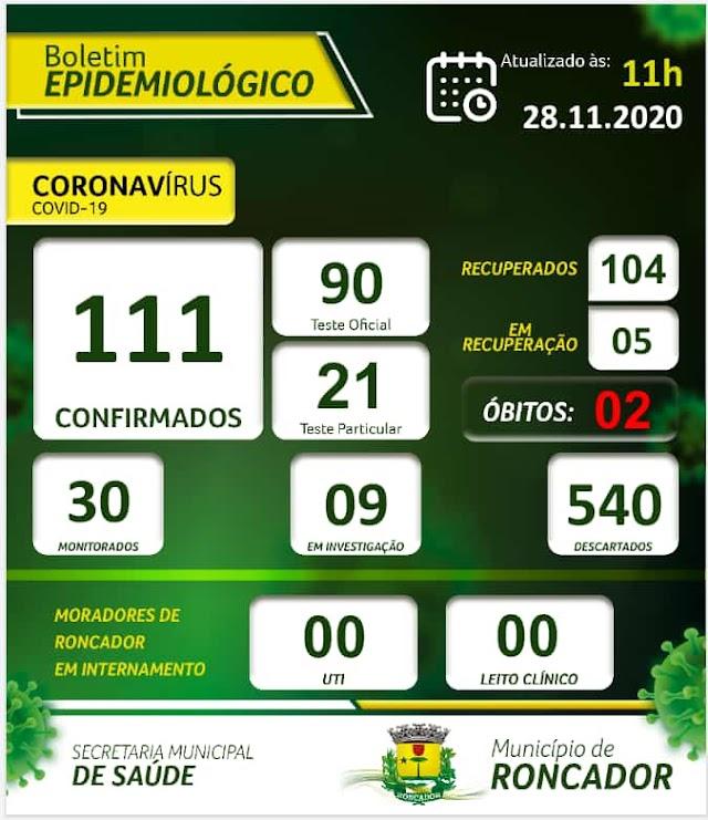 Boletim Epidemiológico de Roncador em 28 de novembro
