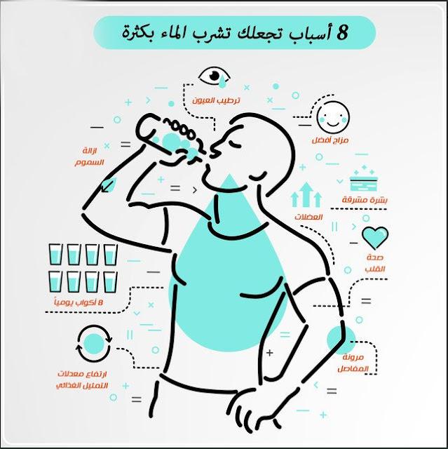 اسباب تجعلك تشرب الماء بكثرة وعمل دايت ممتاز