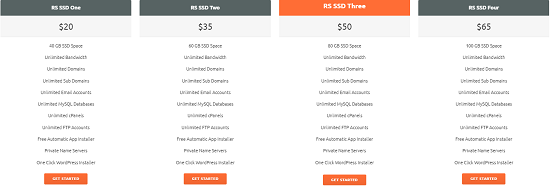 Reseller hosting, poweruphosting reseller, pricing