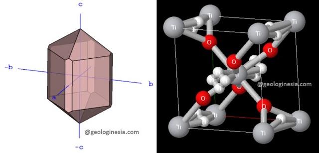 kristal rutile