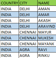 how to Convert Column values to Comma separated one row value
