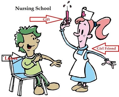 Nursing School Problem