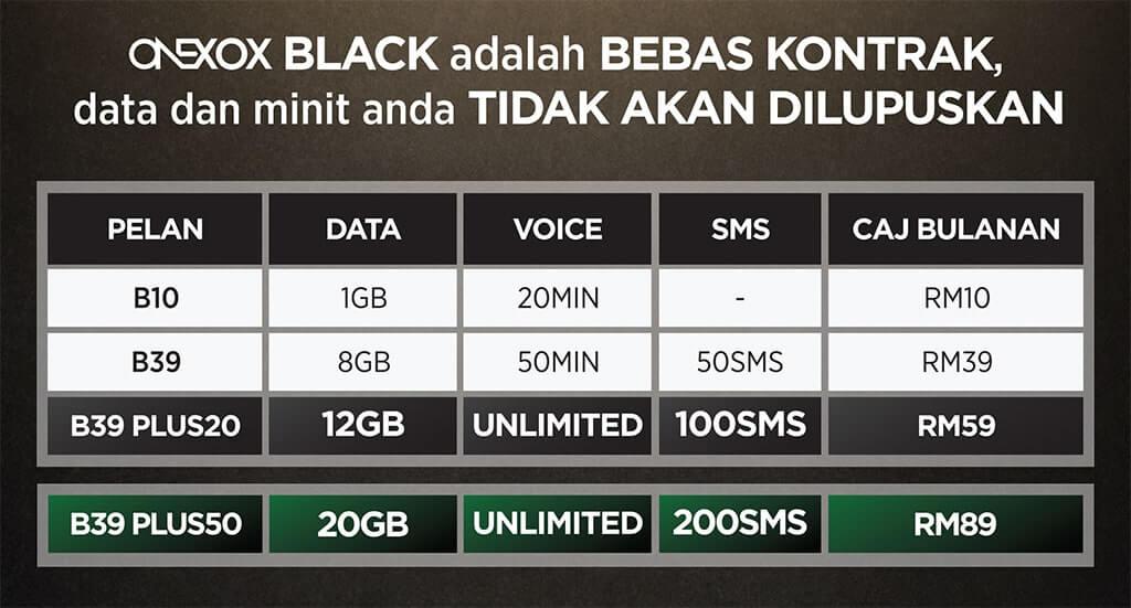 Pelan ONEXOX BLACK
