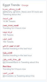 Egypt trends
