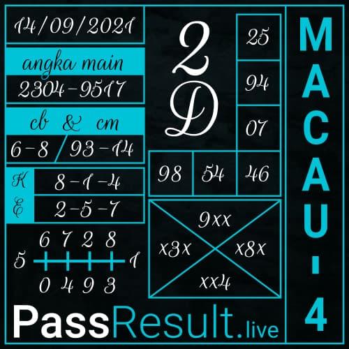 PassResult - Bocoran Togel Toto Macau 4 Hari ini
