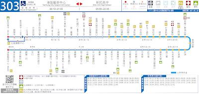 統離客運303路:新民高中-鰲峰路-港區藝術中心