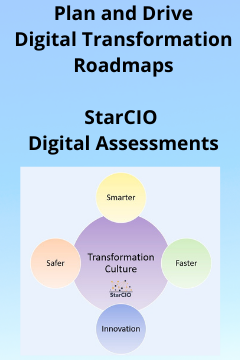 StarCIO Driving Digital Assessments