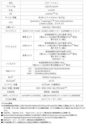 AQUOS sense4の基本スペック表