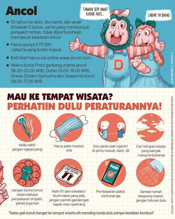 peraturan baru tempat wisata saat pandemi