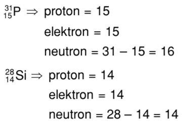 Proton neutron elektron