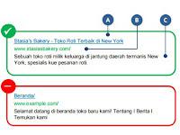 Tips Singkat Mengoptimalkan Situs Web atau Blog
