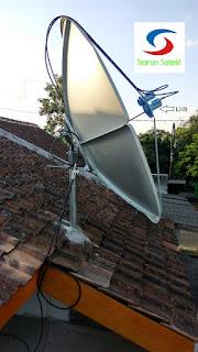 posisi parabola satelit intelsat-19