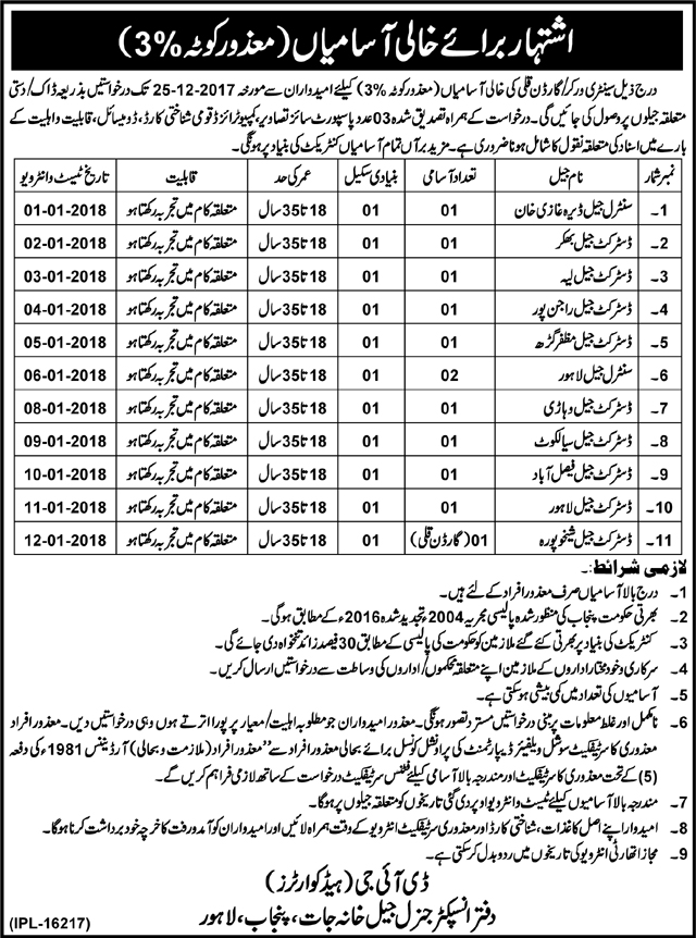 Jobs In Prisons Department  Punjab Dec 2017