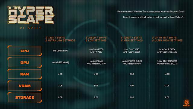 Review Game Hyper Scape - Rekomendasi Spek PC untuk Bermain Hyper Scape