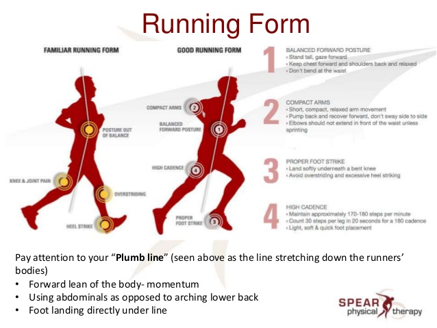 Smoke Training On Running Form and Illness