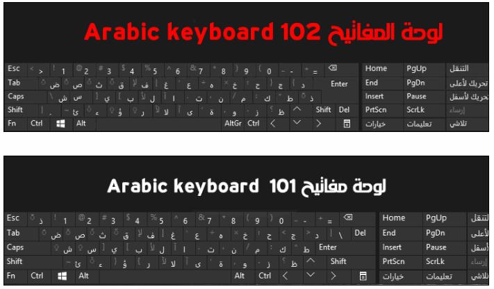 تعرف على الفروق بين Arabic keyboard لوحة المفاتيح 101 و 102 AZERTY ببساطة