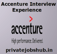 Accenture Interview Experience