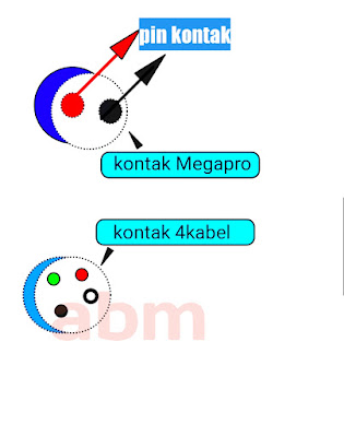 Kontak Megapro