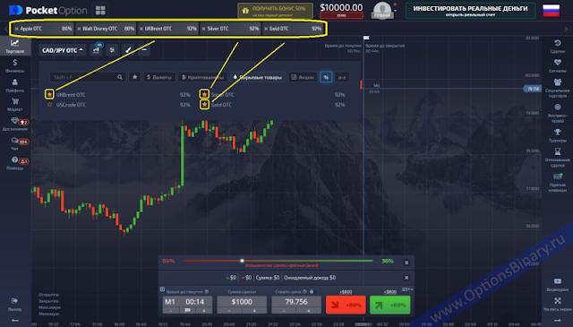 Pocket Option-Выбрать активы