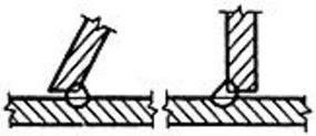 Сварное соединение, в котором торец одного элемента примыкает под углом и приварен к боковой поверхности другого элемента