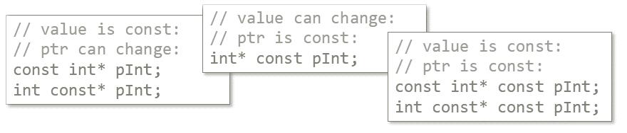 propagate_const, C++