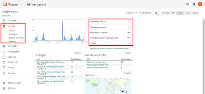 Mengenal Menu Fungsi Pada Blogger (Blogspot) Yang Harus Anda Ketahui