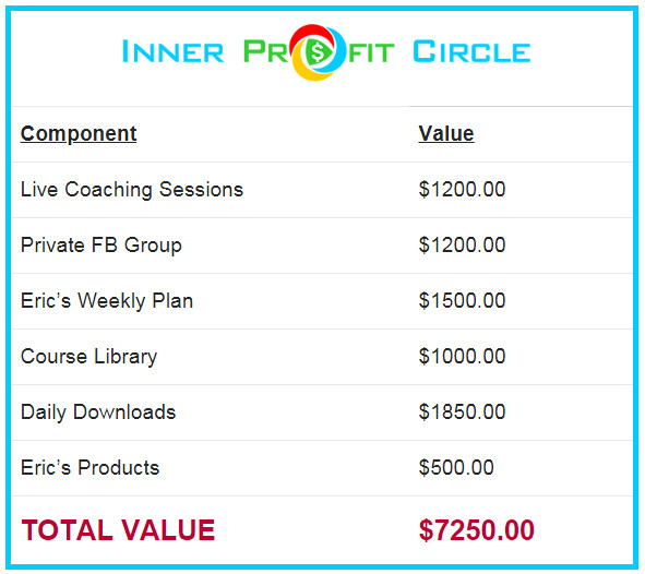 inner profit circle walkthrough review Eric Holmlund VIP Membership PDF BOOK Videos Course SCAM OR LEGIT