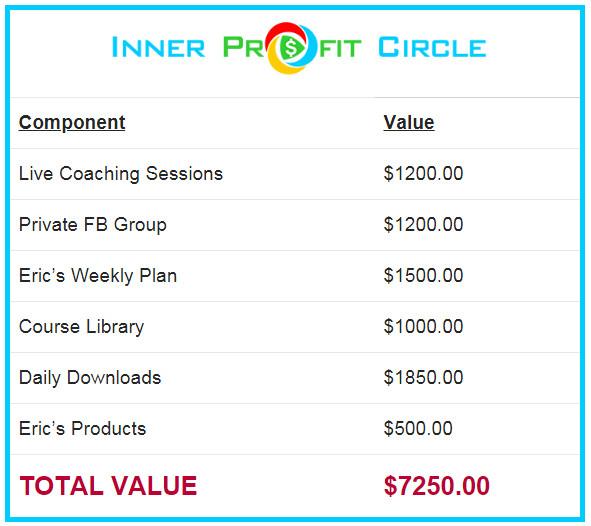inner profit circle walkthrough review Eric Holmlund VIP Membership PDF BOOK Videos Course SCAM OR LEGIT