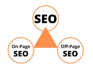 on-page-and-off-page-seo