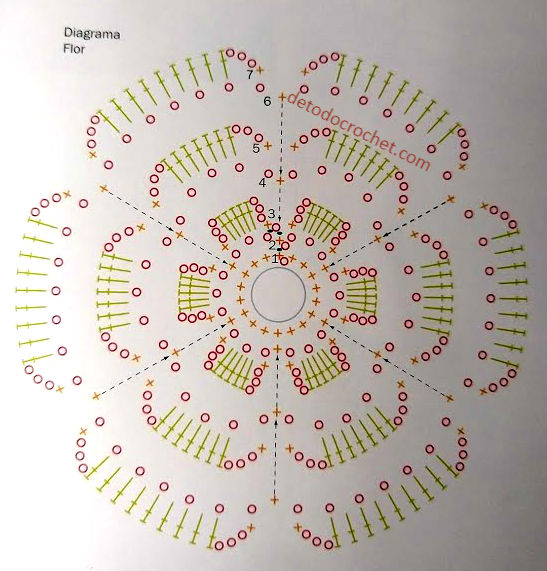 esquema-flor-crochet