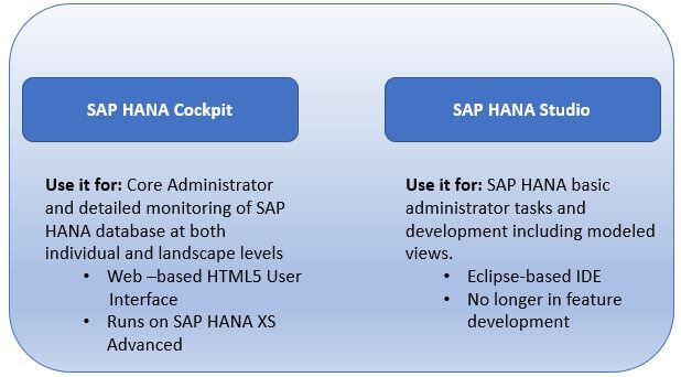 SAP HANA 2 0 Security Administrator Tools - SAP HANA