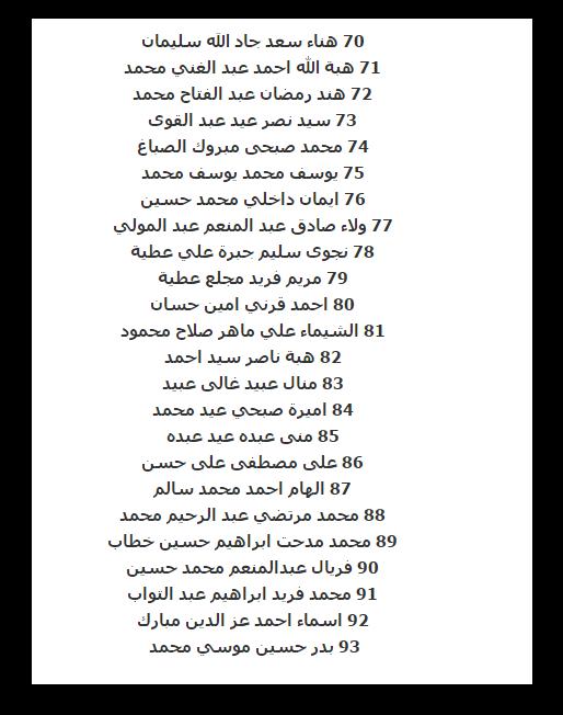 """اسماء المرشحين لوظائف وزارة العدل """" كاتب رابع """" لحملة واخر موعد لتقديم المستندات 13 ديسمبر 2016"""