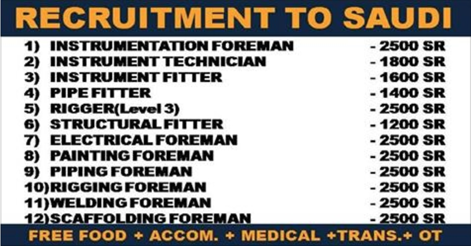 Painting Foreman Job Vacancy Uae