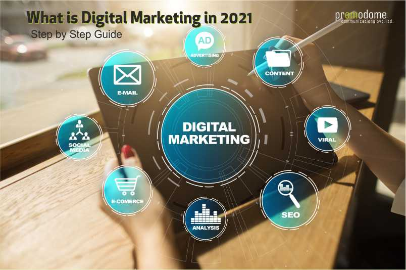 Digital Marketing: All You Need to Know