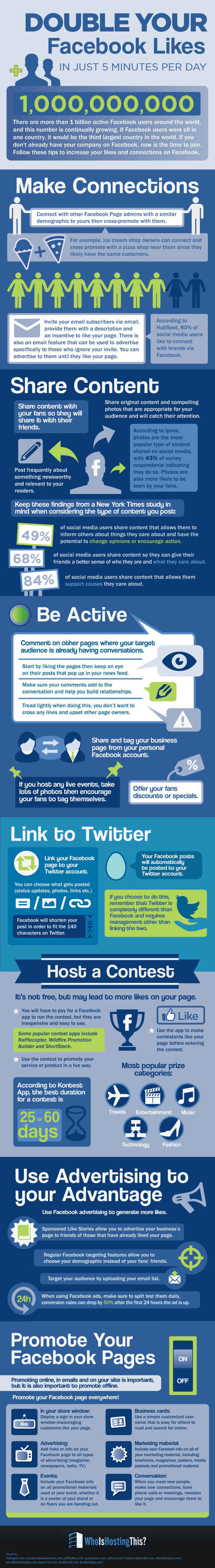 How to Double Your Facebook Likes #infographic #Social Media #Facebook #Facebook Likes