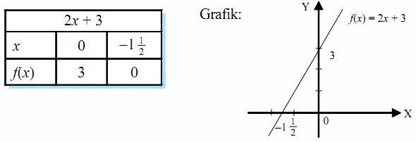 Relasi dan fungsi pengertian rumus dan contoh soal sains seru relasi dan fungsi pengertian rumus dan contoh soal ccuart Choice Image